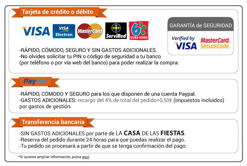 Resumen de la informacion de metodos de pago